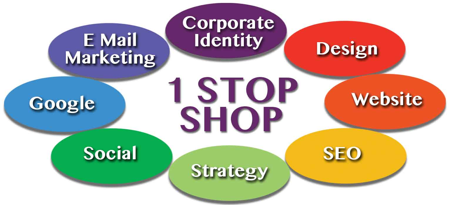 1 Stop Shop Graphic Design & Marketing Services in Oconomowoc WI
